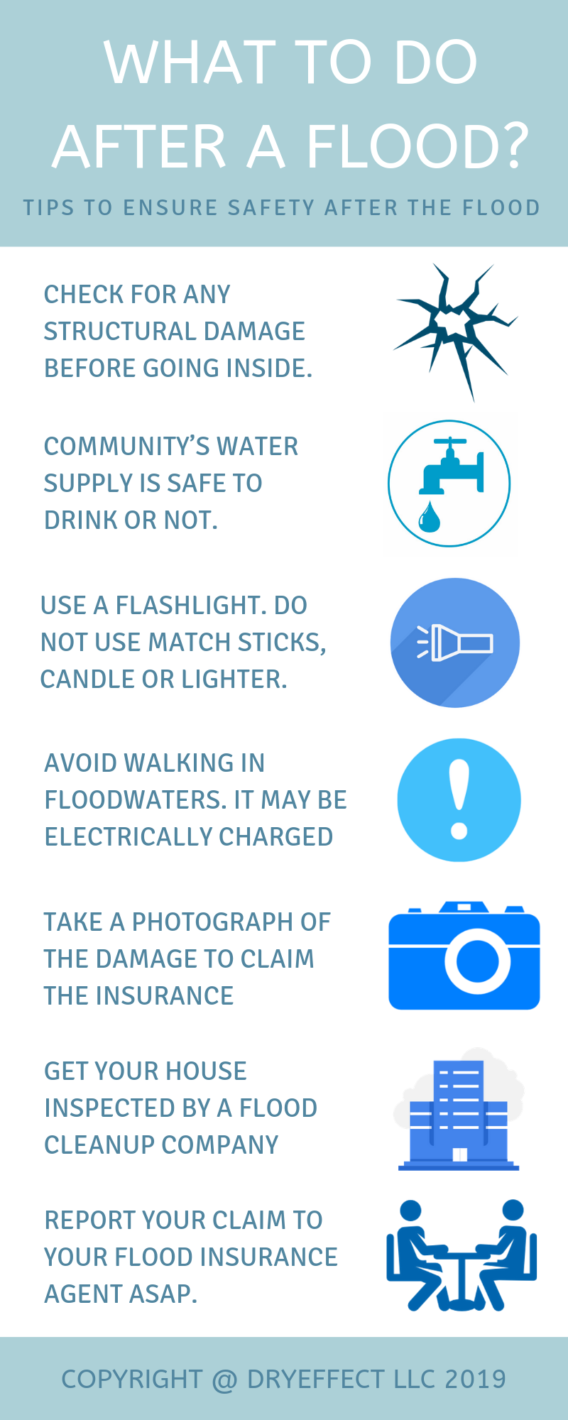 What To Do After A Flood Life Skills Flood Infographic