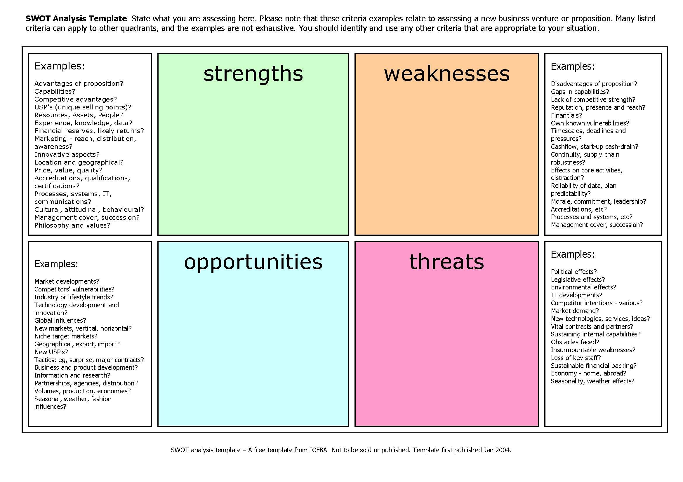 Swot Worksheet Template