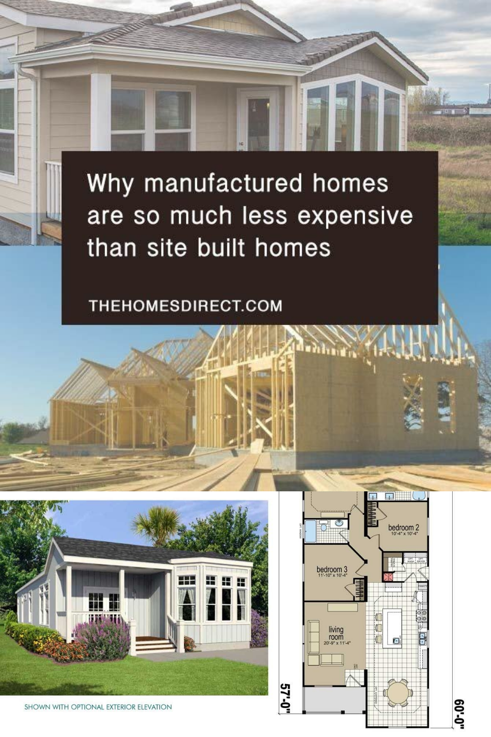 Why Are Manufactured Homes Cheaper Than Site Built Homes In 2020