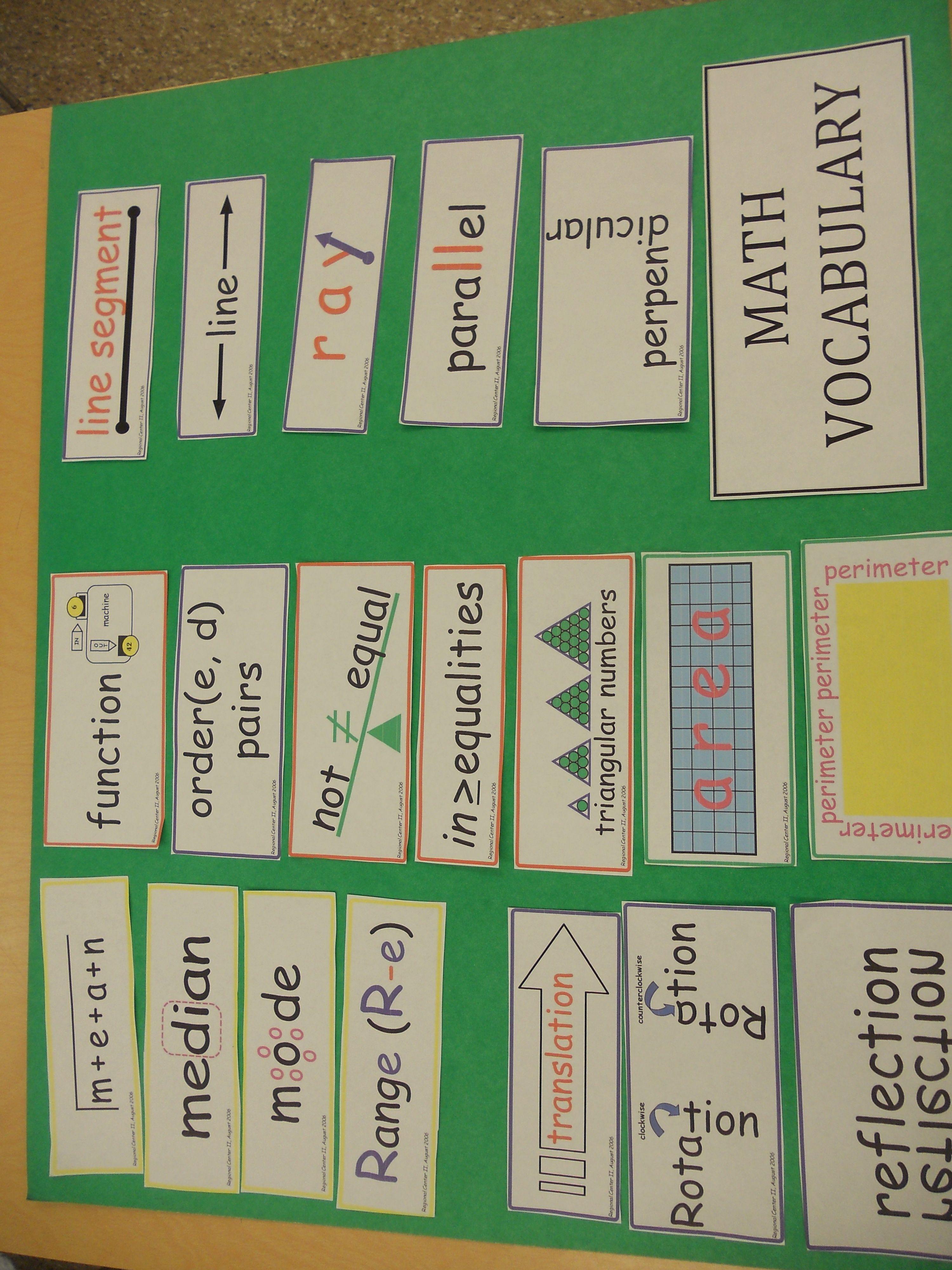 Math Word Wall Math word walls, Math, Word wall