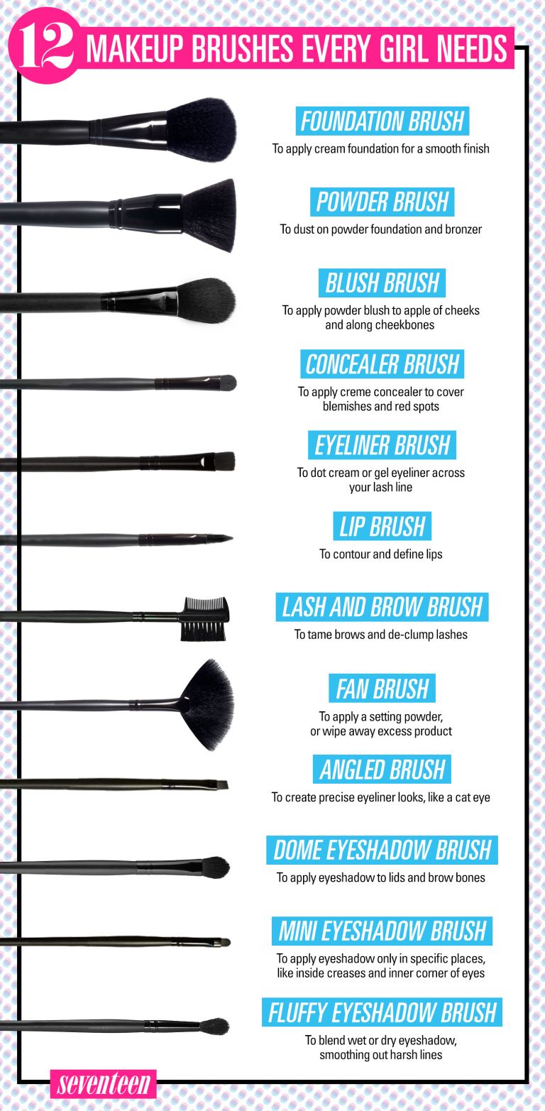 12 Makeup Brushes Every Girl Needs Essential makeup
