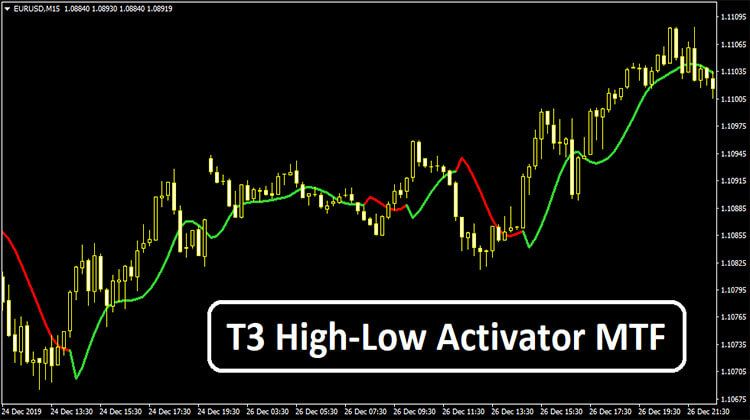 Pin On Forex Trend Following System