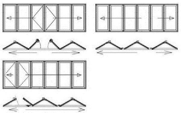 Pin on door design plans