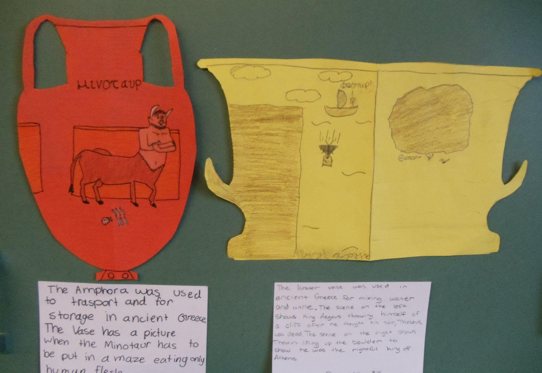 Pin On Sixth Grade History Amp Writing