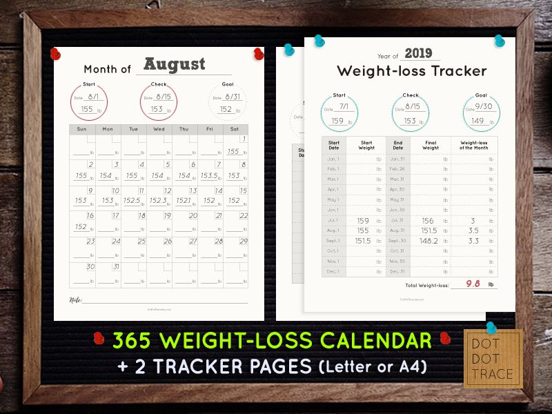 picture relating to Printable Weight Loss Calendars called Pin upon Printable Calendar Fat reduction Calendar 2019 Diet plan