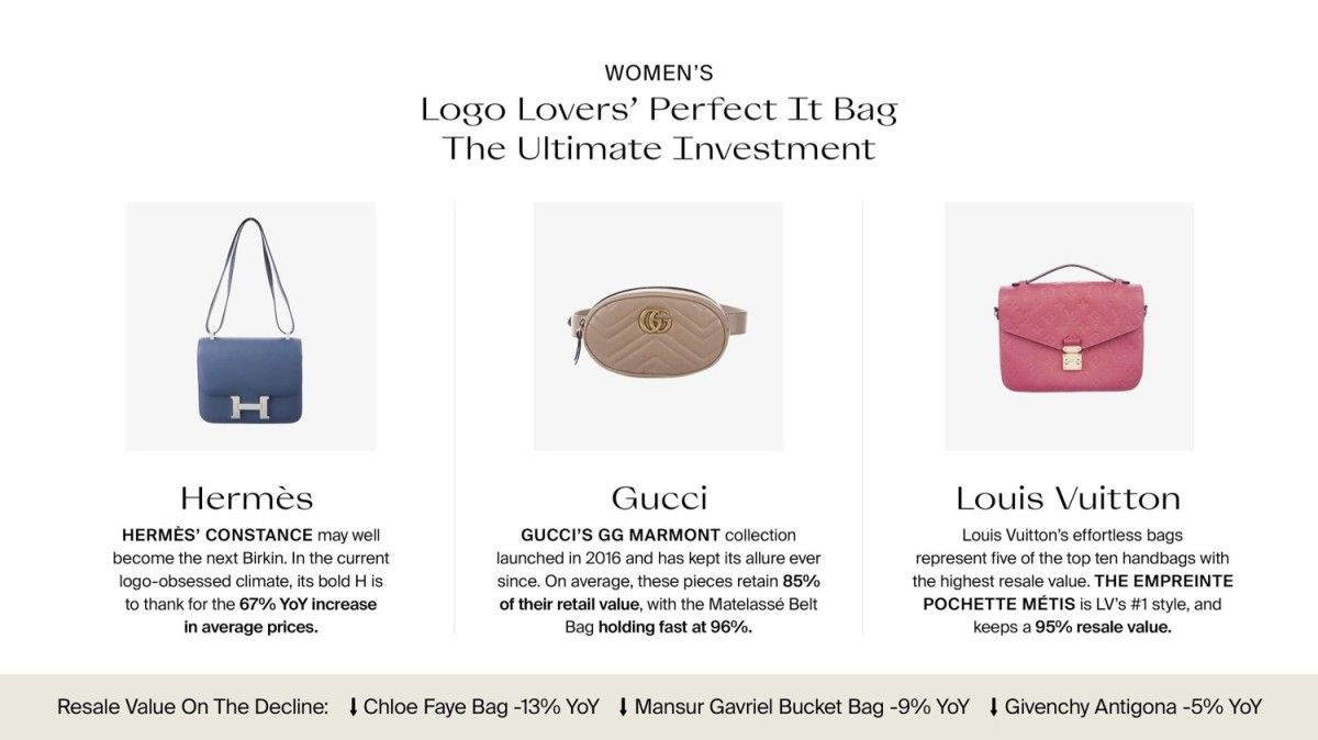 How The Resale Value Of Gucci Bags Off White Sneakers And More Rose And Fell In 2018 Gucci Bag Gucci White Sneakers