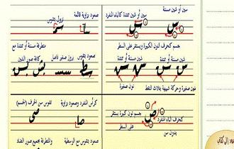 لغتي ثاني متوسط الفصل الدراسي الأول Math Sheet Music Math Equations