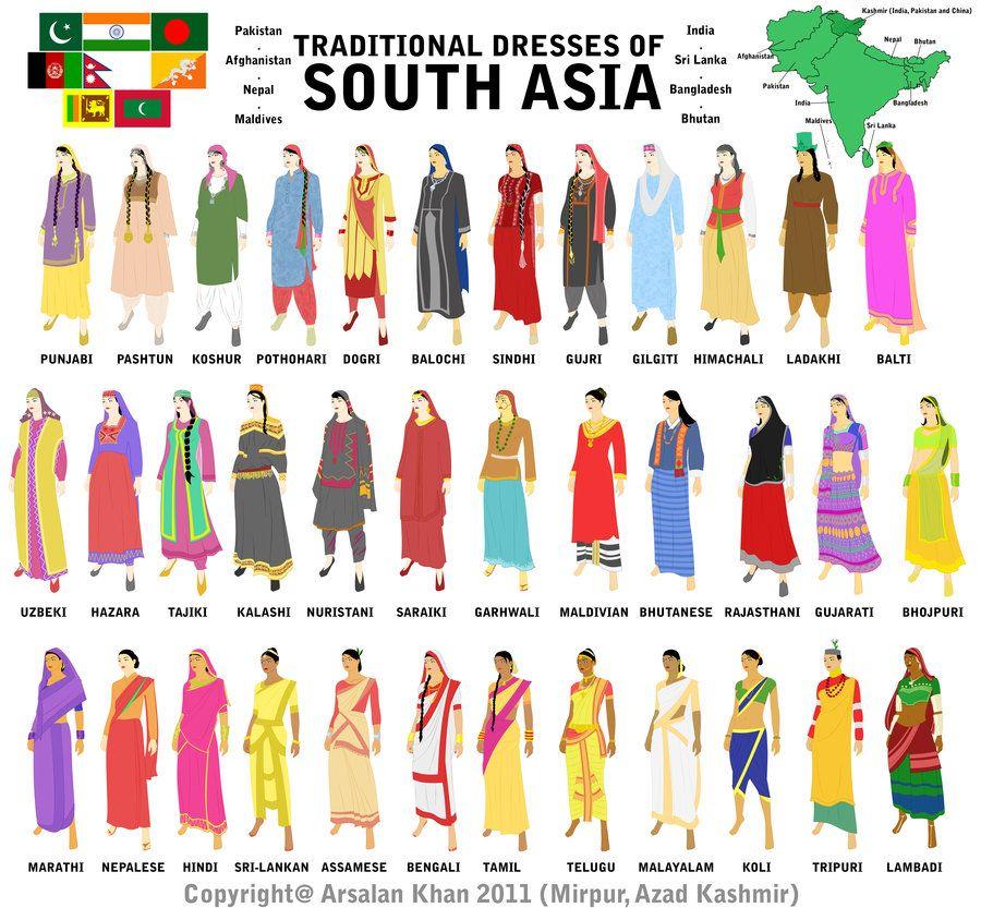 Asian clothing clip art pics 174