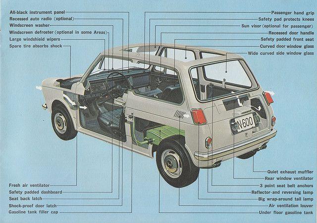 Honda N600 Brochure From 1968 Detail Honda Cars Honda