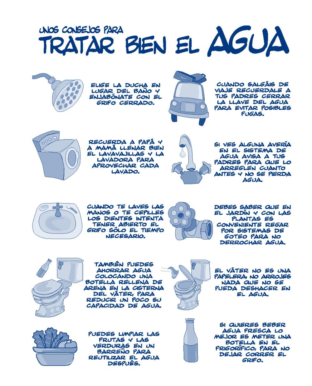 Consejos Para El Uso Del Agua Cuidado Del Agua Ahorro De Agua Cuidado Del Medio Ambiente
