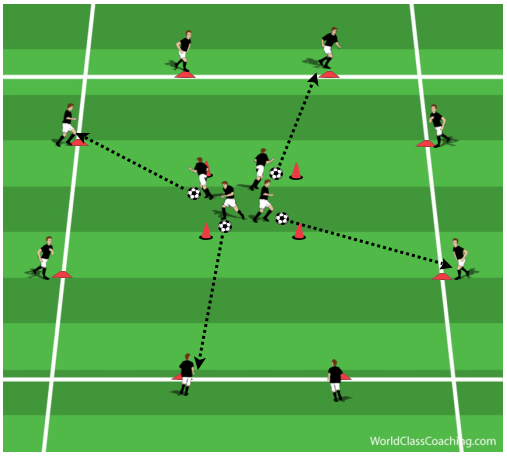 Running With The Ball Practice To Improve Endurance Soccer Drills Soccer Coaching Improve Endurance