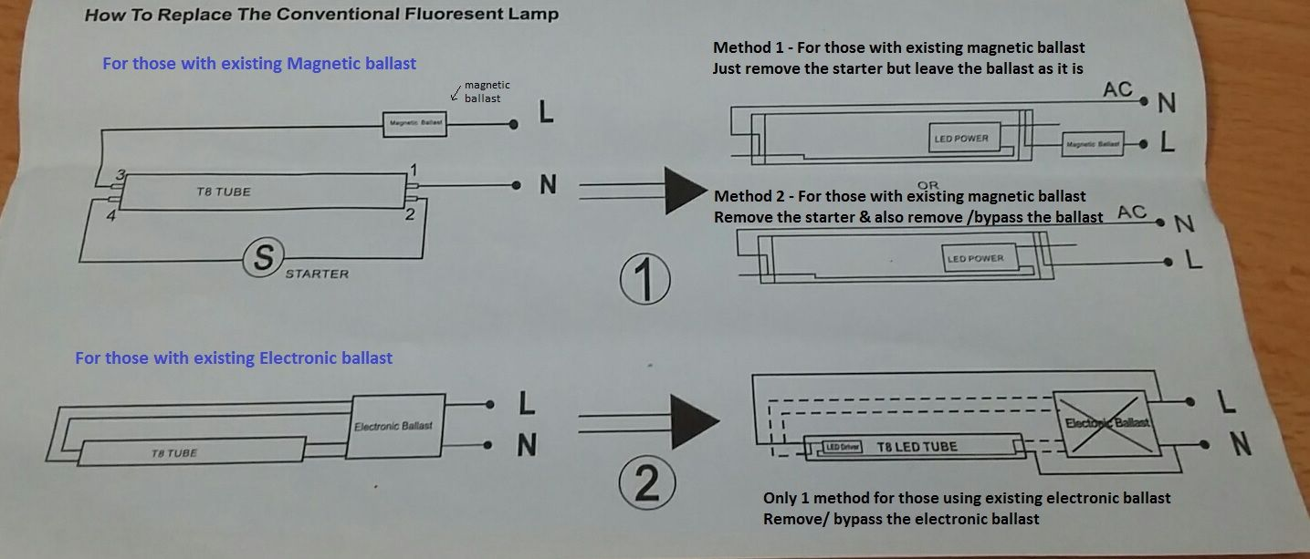 20 Complex Led Tube Wiring Diagram References   S