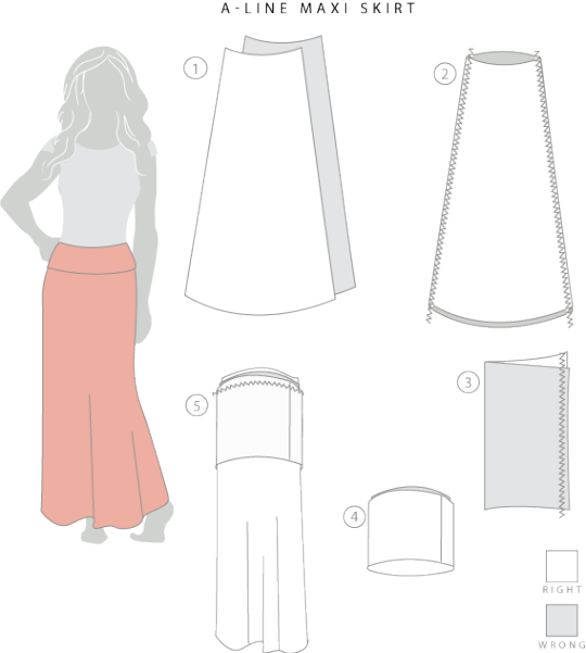 Drafting and Sewing a Maxi Skirt --- Stretch Yourself series -- Mad ...