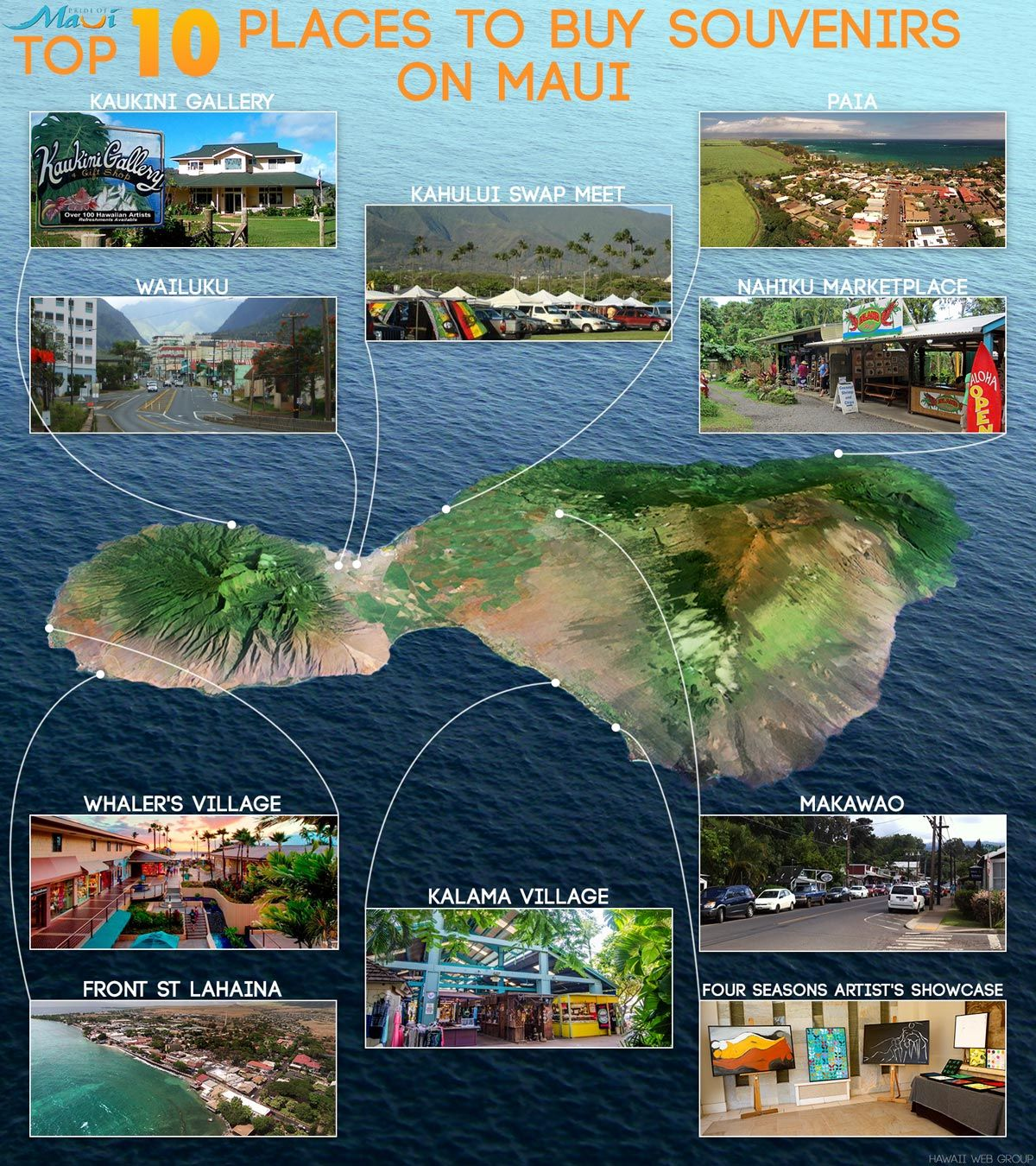 Top 10 Places To Travel As A Couple: Top 10 Places To Buy Souvenirs On Maui