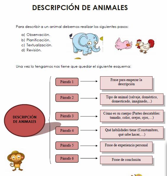 Jugando Aprendemos En 4º Febrero 2013 Teaching Spanish Teaching Spanish