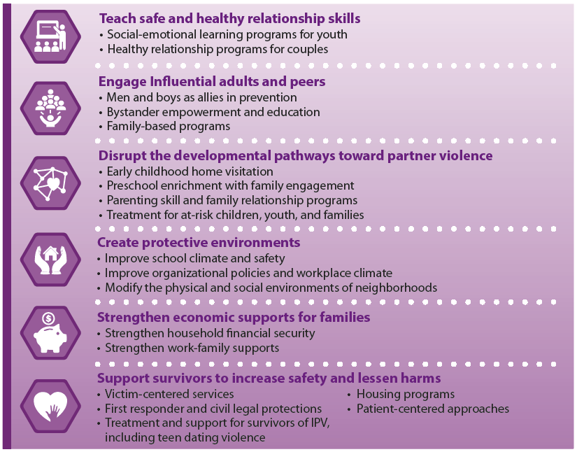 Pin On Healthy Relationships