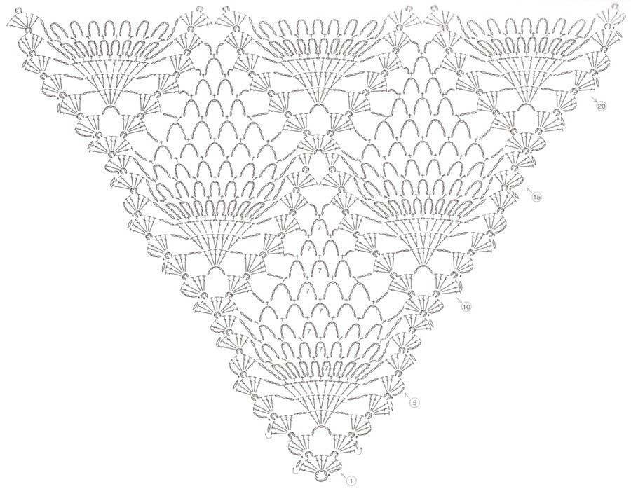переусердствуйте узоры для шалей крючком схемы картинки гербе