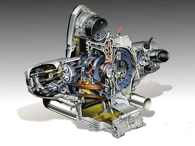 A Cross Scetion Of The Boxer Motor Aventura De Moto Motos Antigas Auto