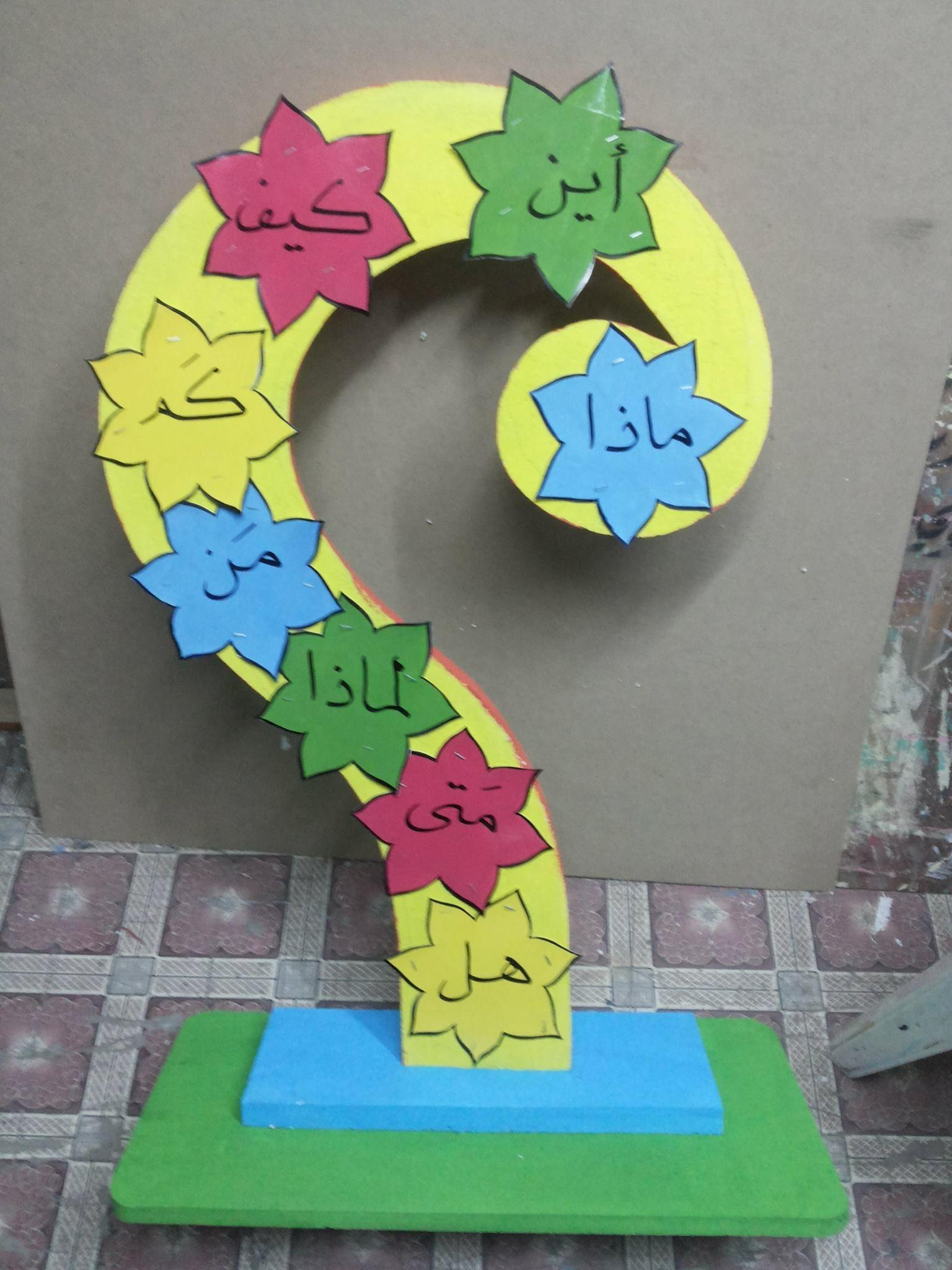 91 اجتماع Microsoft Teams Learn Arabic Alphabet Learn Arabic Online Learning Arabic