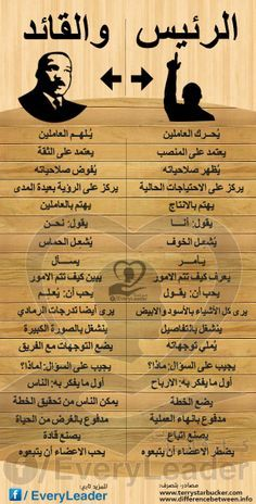 همسات ايمانية تحفيزية للقلوب الربانية Beautiful Arabic Words Arabic Quotes Leadership Quotes