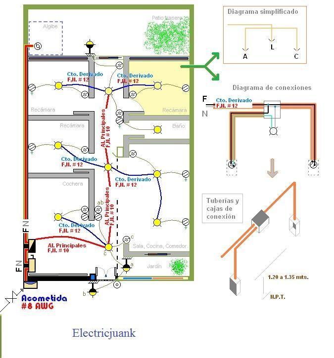 circuito electrico de una casa es complicado cable y