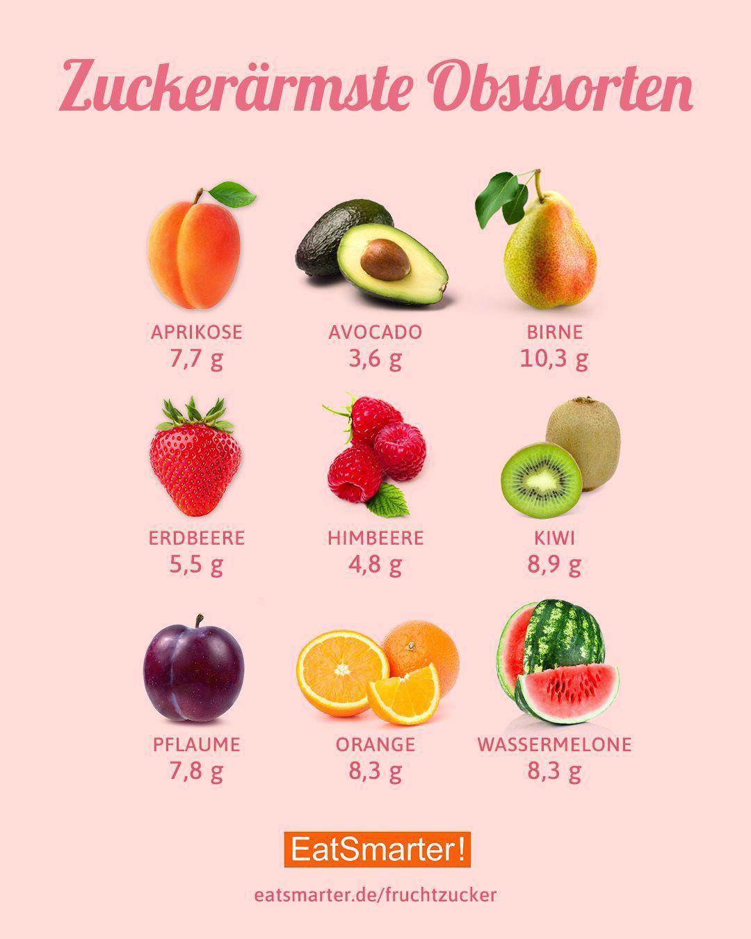 Obst steckt voller Vitamine, ist aber von Natur aus auch reich an Fruchtzucker. …