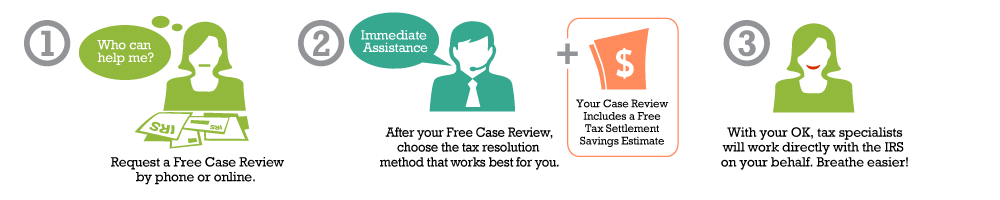 Free Tax Debt Case Review