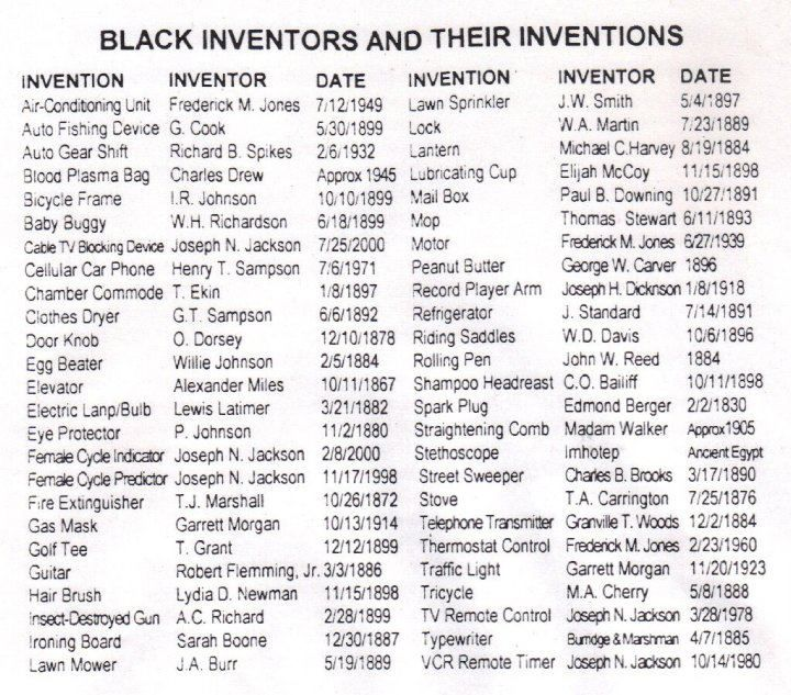 inventors and their inventions Educational video to inspire kids about inventing experts translated this 3,700 year old tablet, and the discovery they made has rewritten history - duration: 6:27 watchjojo 720,951 views.