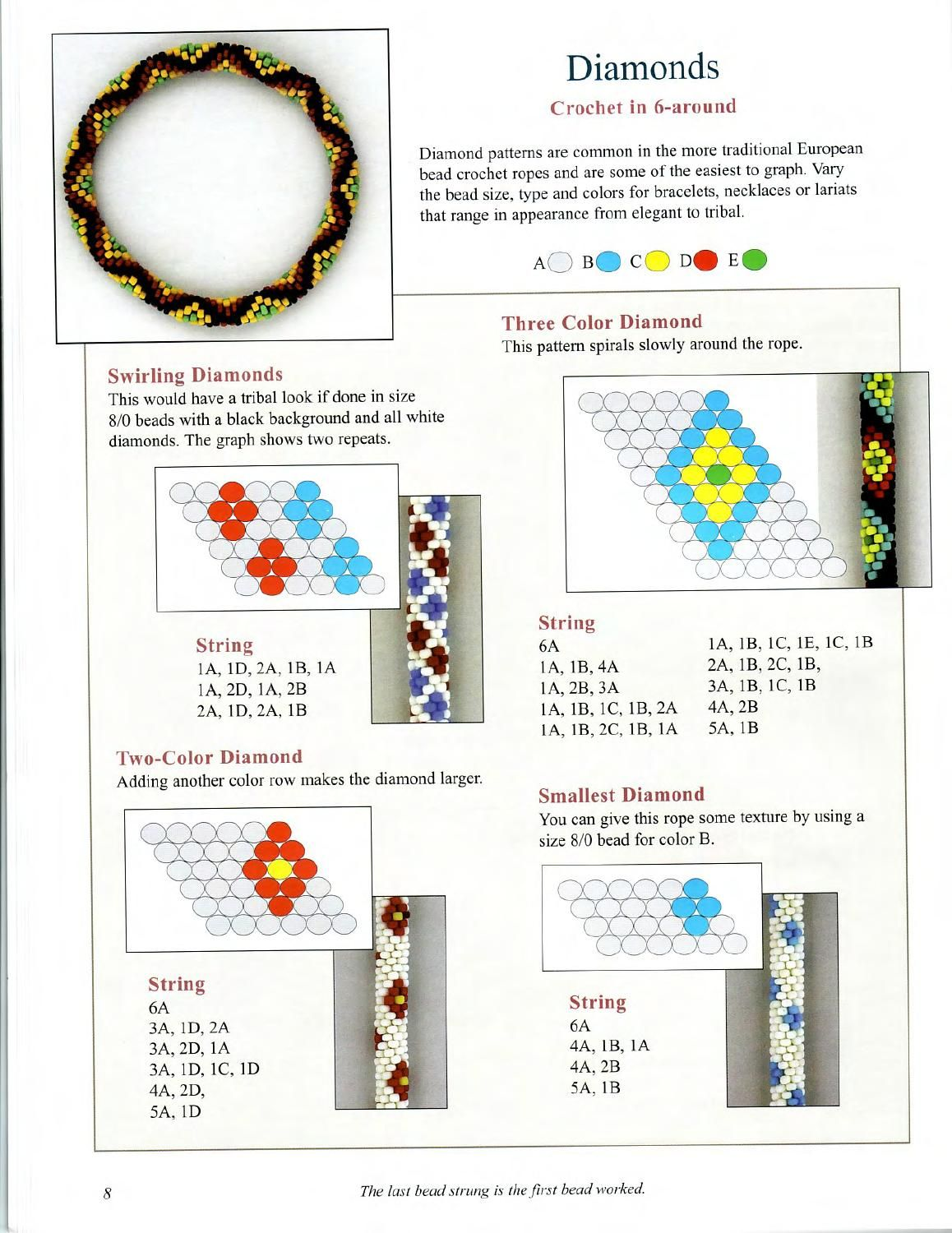Patterns and Graphing for Bead Crochet Ropes | Häkelketten ...