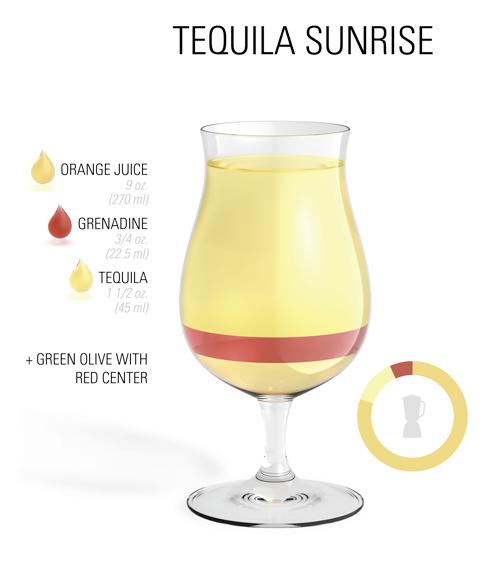 #Cocktail #Recipe - Tequila Sunrise