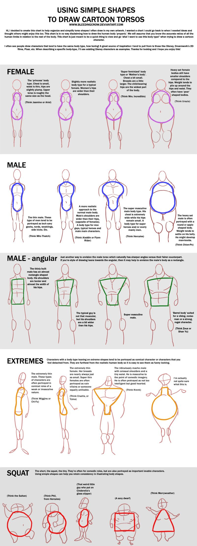 Pin by Leo Heng on Human body shapes | Drawings, Cartoon drawings