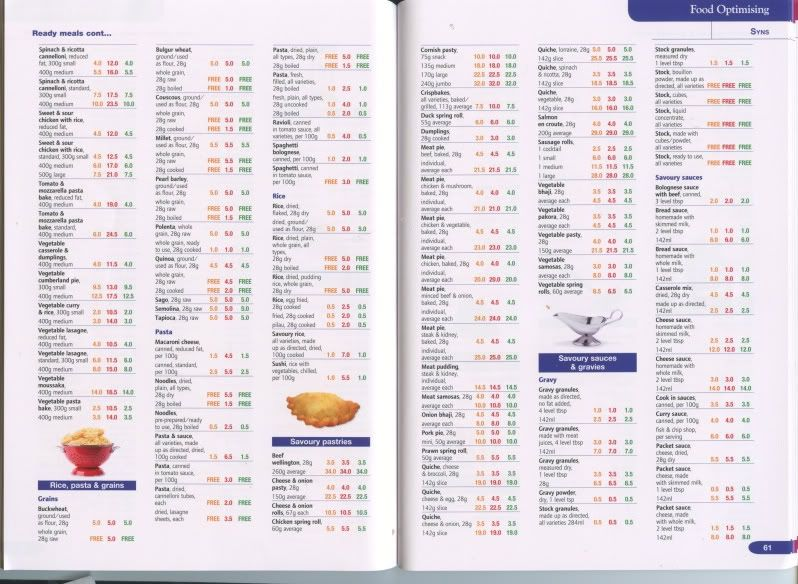Slimming World Food Optimising Book Slimming World Cook