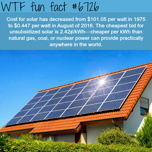 Facts About Solar Energy Wtf Fun Fact Solar Energy Facts Solar Solar Energy Diy
