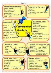 English worksheet: Conversation Gambits | esl resources