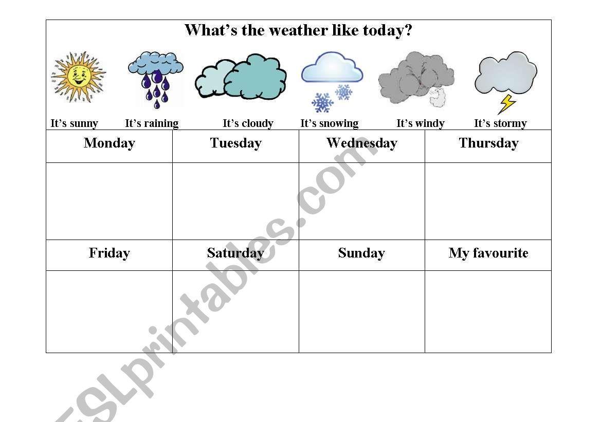 The Enchanting Weekly Weather Chart Cigit Karikaturize