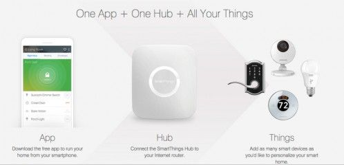 Samsung Announces Launch of SmartThings Hub for Managing