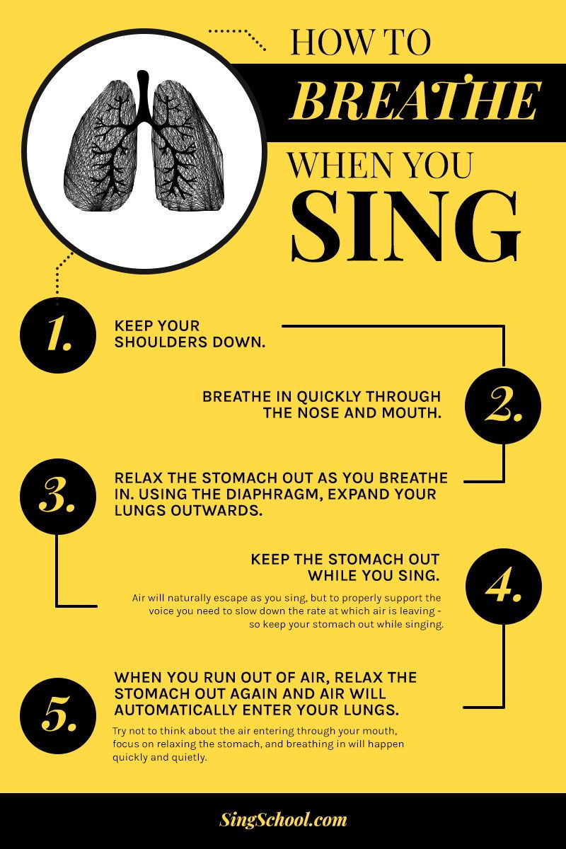 Breath support is the basis for everything in singing. If you do it properly you should have zero tension in your throat. It's also the reason you can make a sound in the first place because without moving air, there's nothing to vibrate the vocal cords.