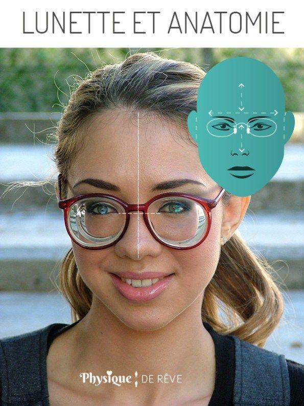 Guide: Comment bien nettoyer ses lunettes ? – Oeil