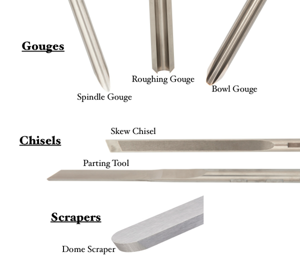 Understanding And Choosing Woodturning Tools