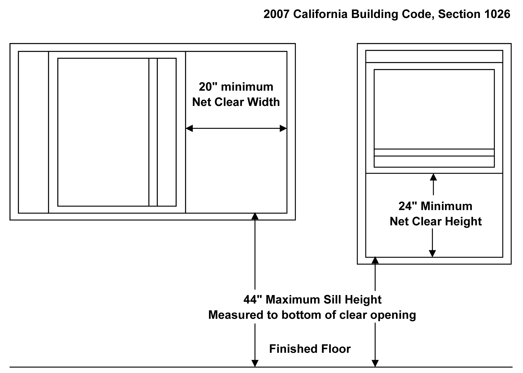 Egress Window Requirements Explained Clearchoicewindowsinc Com Egress Window Egress Windows