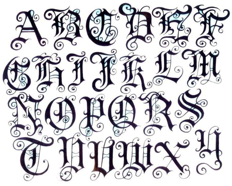 Letras Para Tatuajes Los Tipos Entre Los Que Podemos Elegir Letras Para Tatuajes Imagenes De Letras Goticas Disenos De Letras