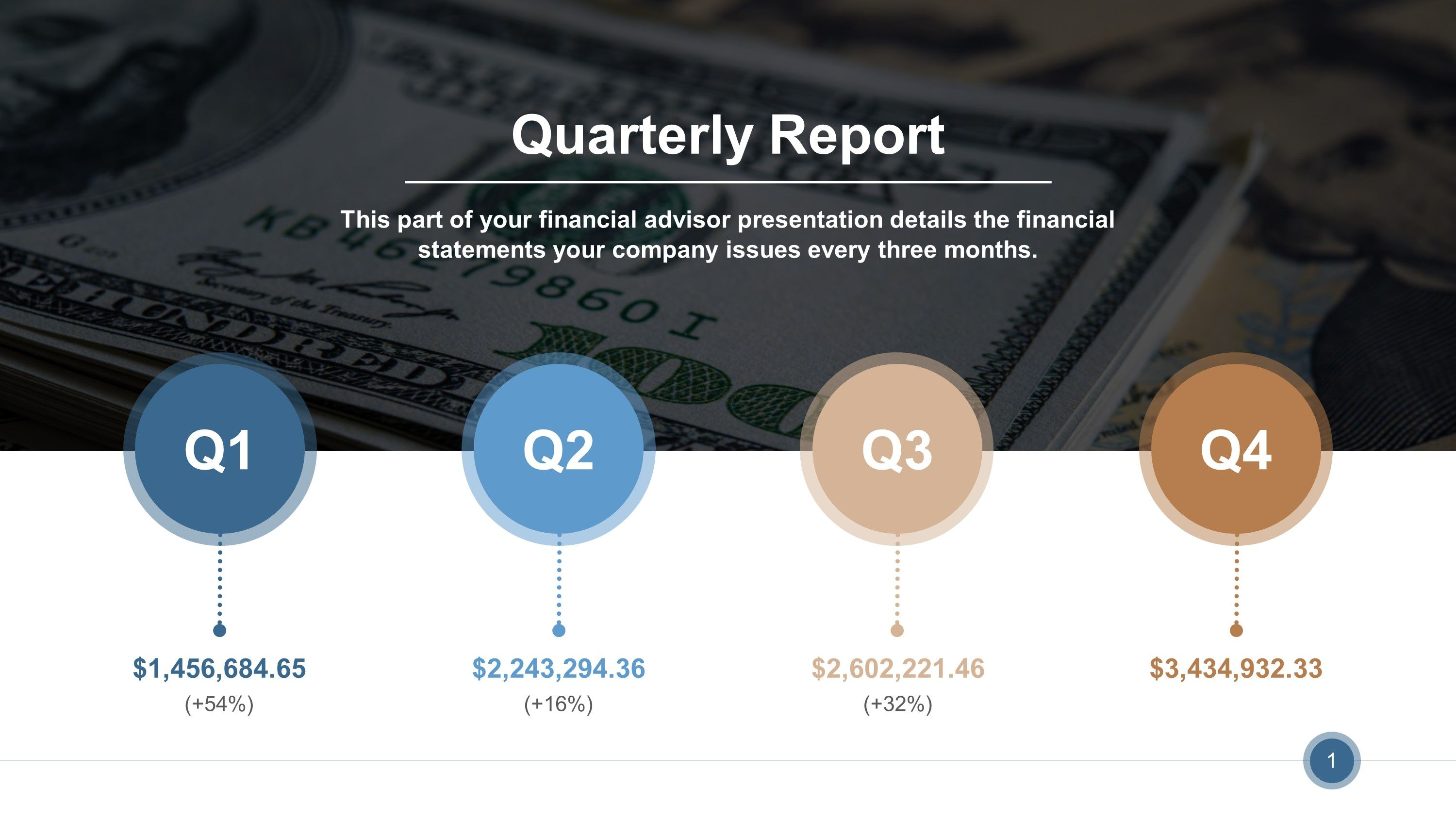 Free Quarterly Report Powerpoint Template Powerpoint Slide