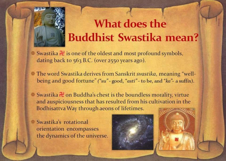 Buddhist Swastika About Swastika Pinterest Buddhists