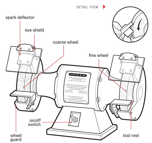 abd2855c818965c792af8b45a13aeb03 this is how you use a bench grinder benches, bench grinder and tools bench grinder wiring diagram at crackthecode.co