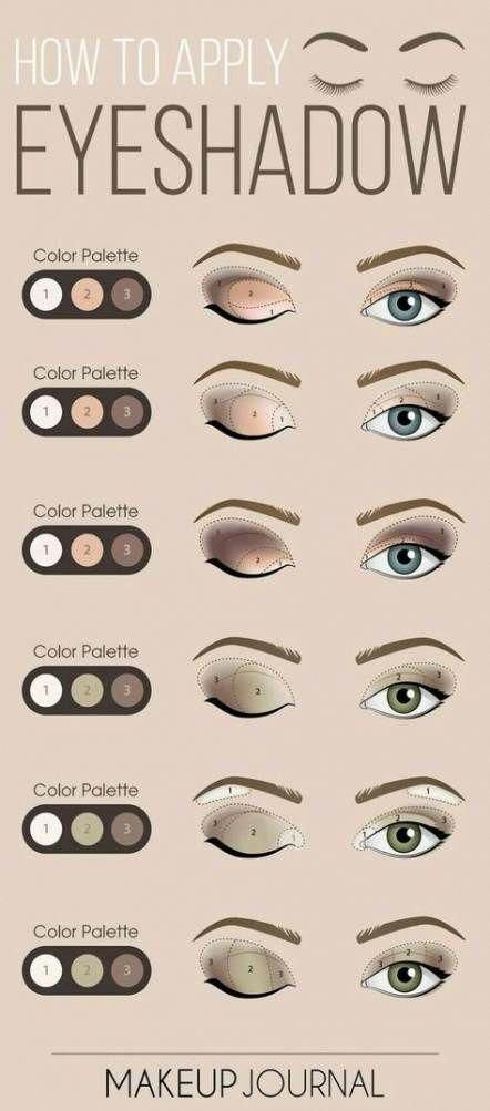 Photo of 32+ Ideas eye shadow for brown eyes step by step bronze #eye #makeuptrends