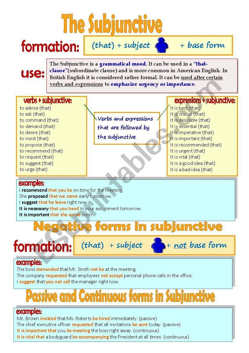 Clear presentation of the grammatical phenomenon and
