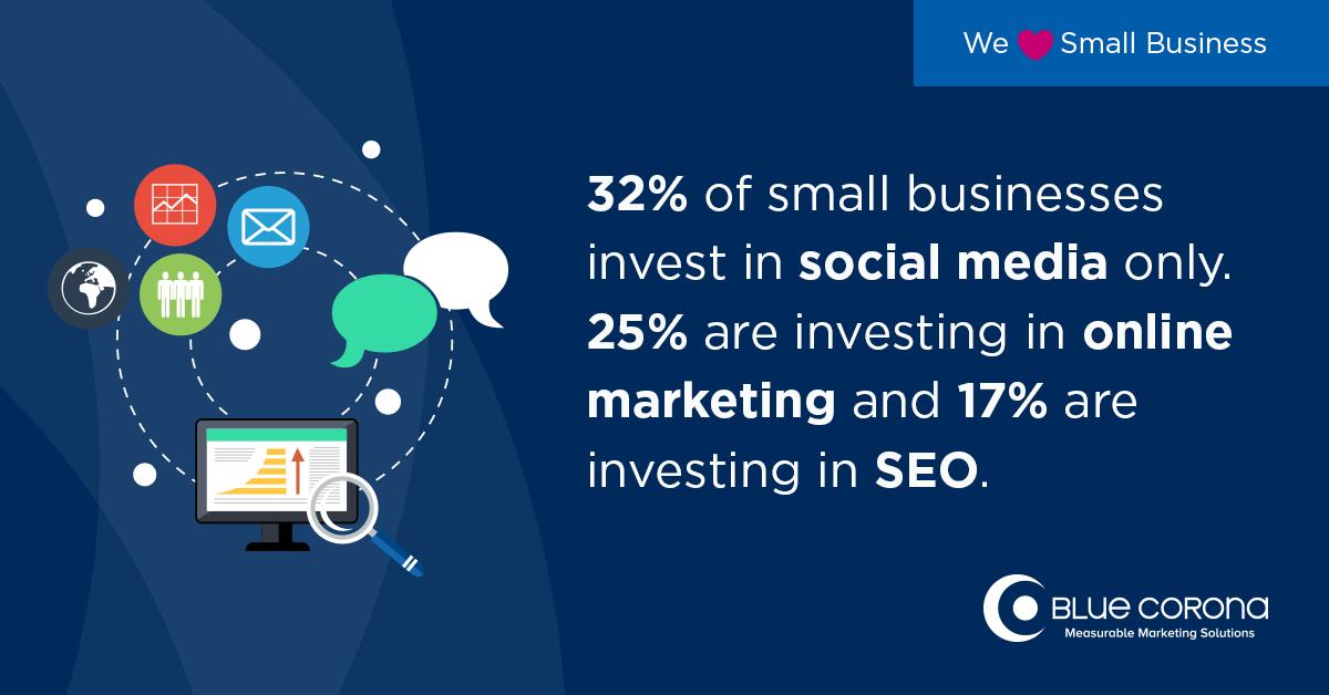 Small Business Digital Marketing Statistics 2018 Blue