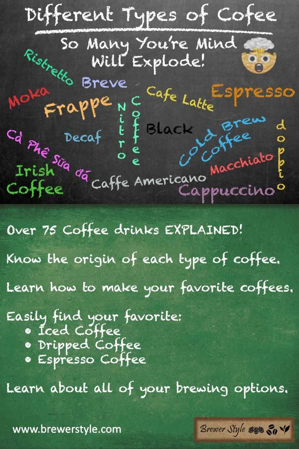 79 Different Coffee Types Explained Learn about over 75 different coffee types. Many of these you probably never even knew about. Know the origins of each coffee plus all of your brewing options. If you love coffee than you'll enjoy this list and all of the new types of coffee you can try.