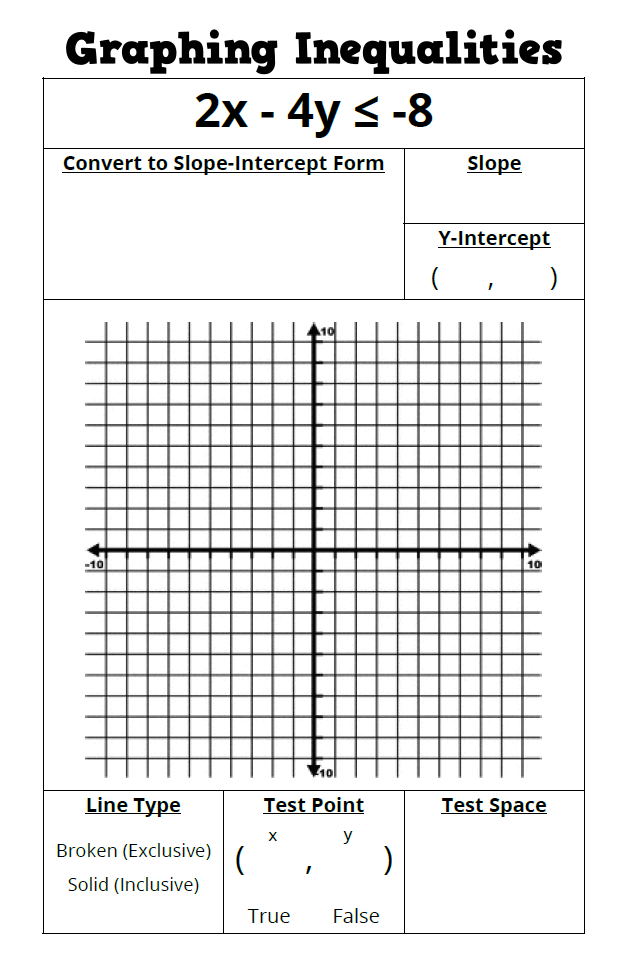 This Blog Post Talks About How To Create A Graphic Organizer To Help Students Understand Graphing Linear Inequalities Linear Inequalities Graphing Inequalities