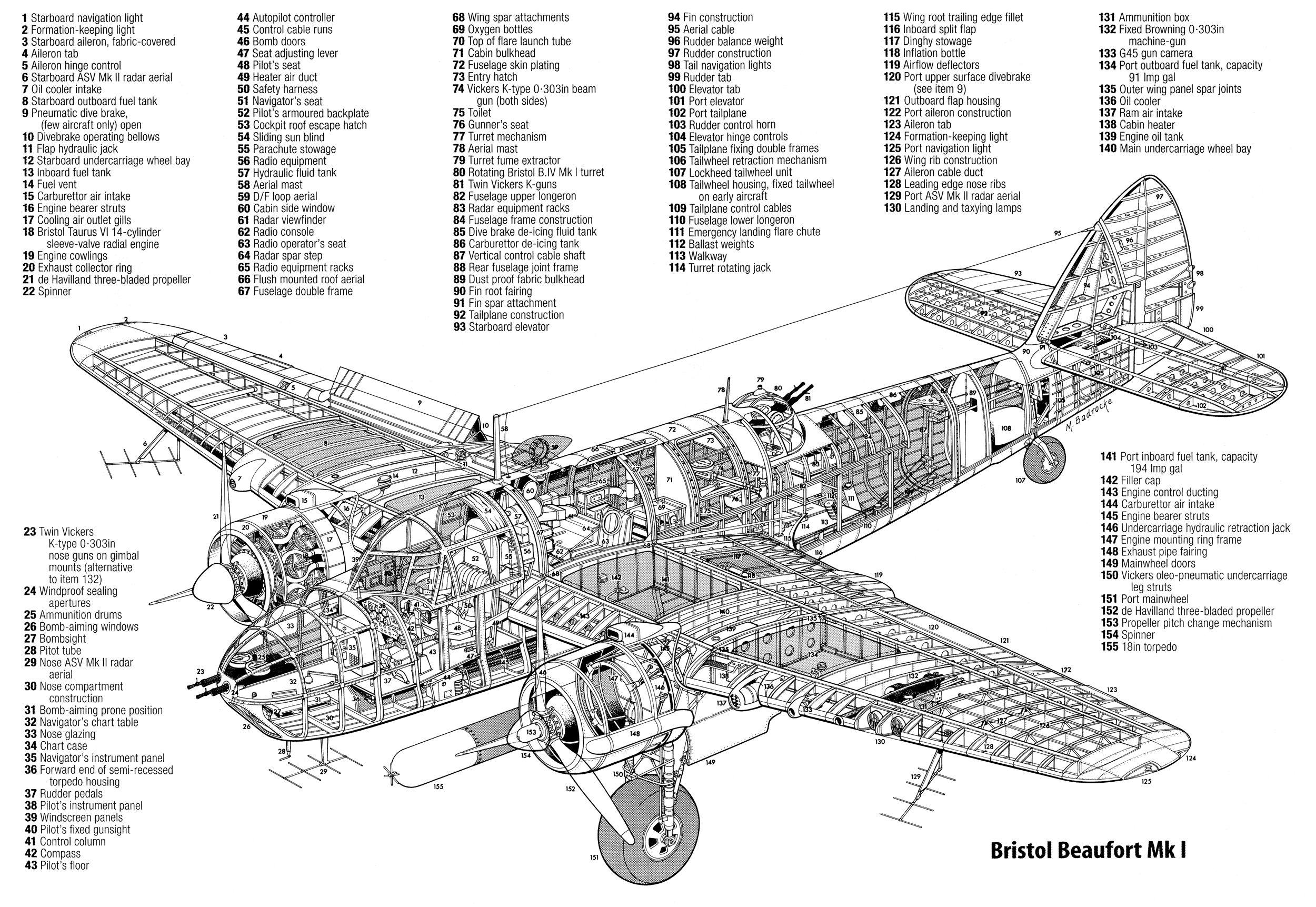Bristl Beaufort Mk1 Aircraft Cutaway